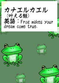 Kanael frog theme